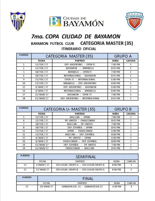 Itinerario Oficial Categoría Master (35)