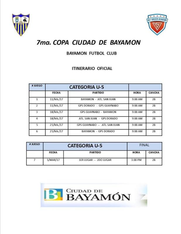 Itinerario Oficial Categoría U-5