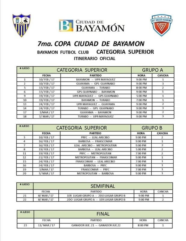 Itinerario Oficial Categoría Superior