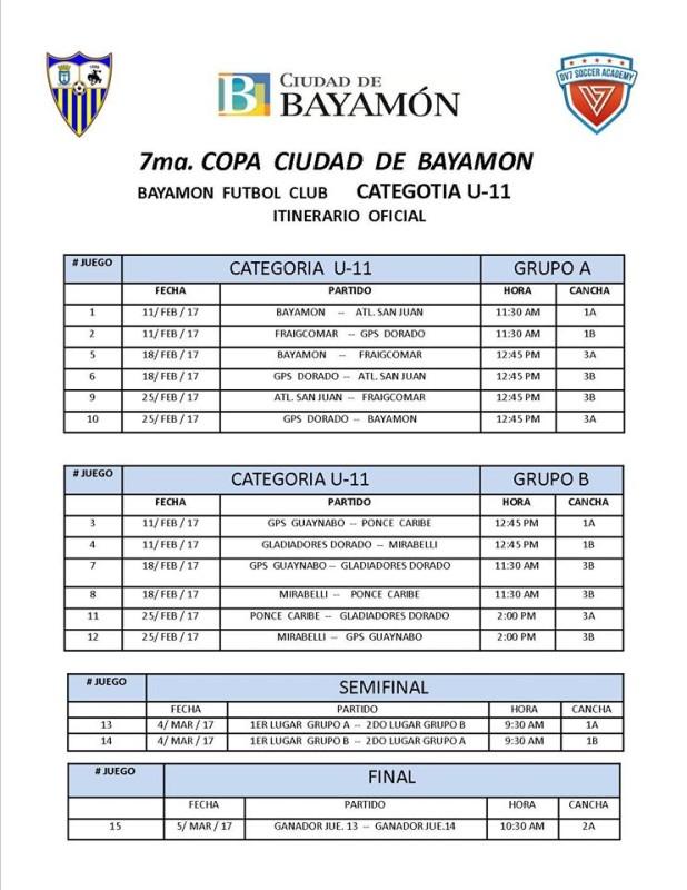 Itinerario Oficial Categoría U-11 y finales