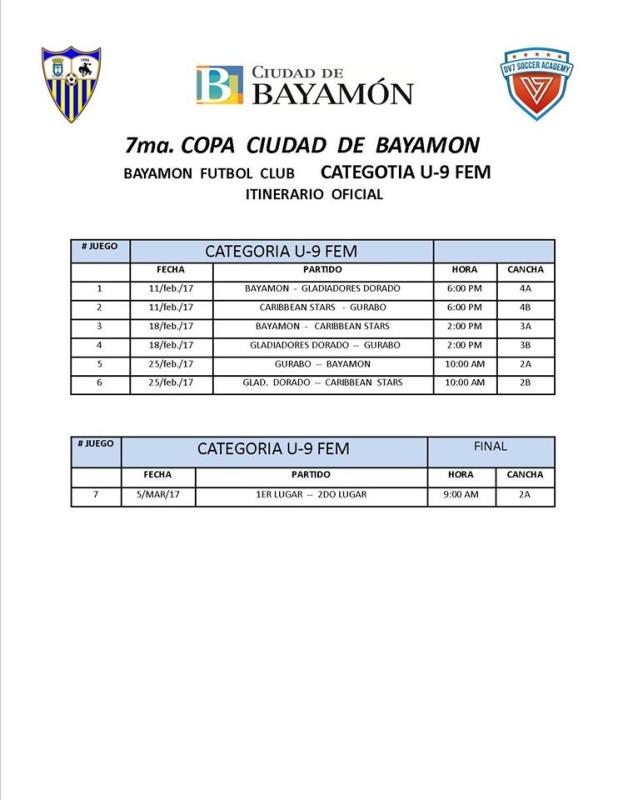Itinerario Oficial Categoría U-9 FEM