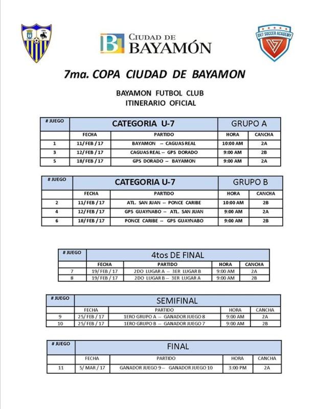 Itinerario Oficial Categoría U-7 y finales