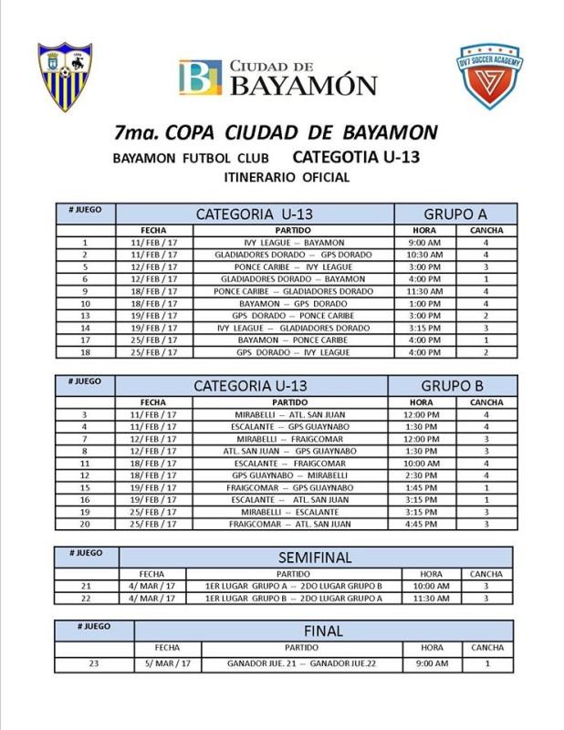 Itinerario Oficial Categoría U-13 y finales