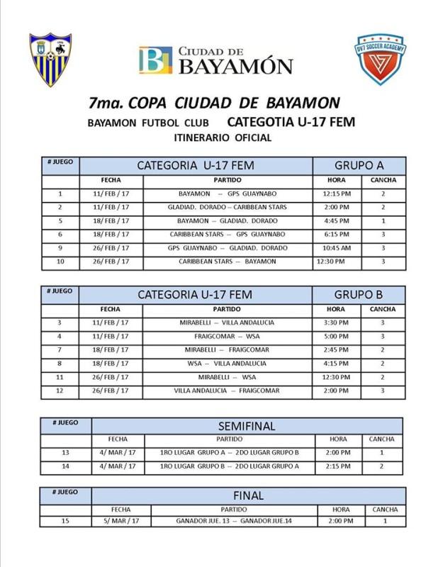 Itinerario Oficial Categoría U-17 FEM