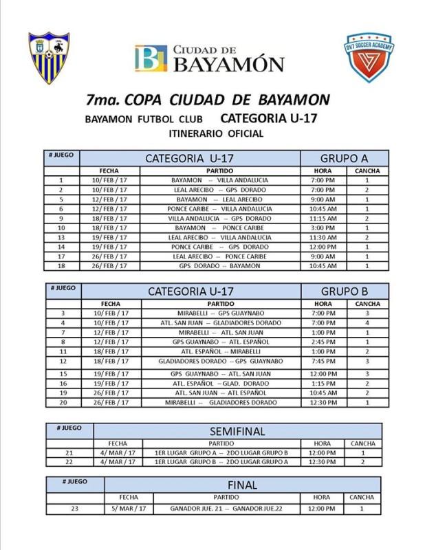 Itinerario Oficial Categoría U-17 y finales