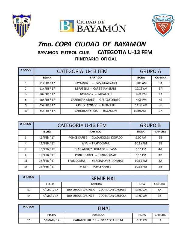 Itinerario Oficial Categoría U-13 FEM