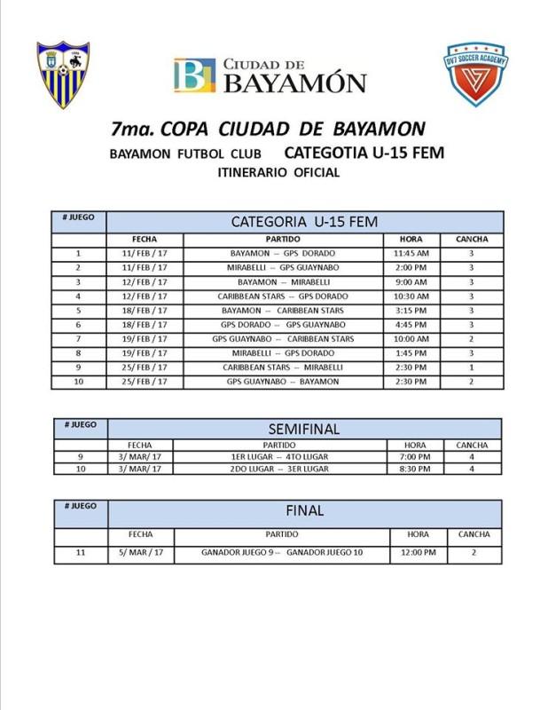 Itinerario Oficial Categoría U-15 FEM