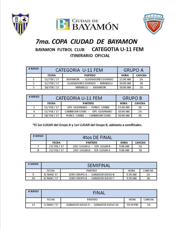 Itinerario Oficial Categoría U-11 FEM