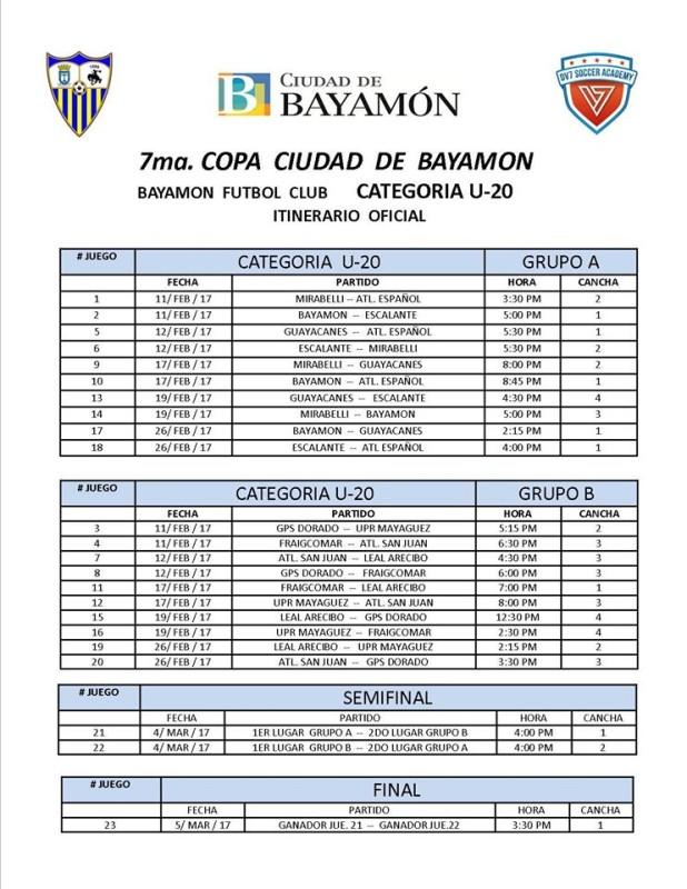 Itinerario Oficial Categoría U-20 y finales