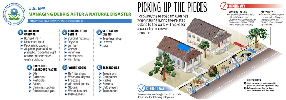 Guias para desastres