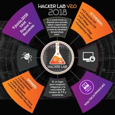 HackerLab 2.0