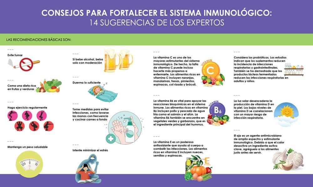 Como Fortalecer tu Sistema Inmunologico